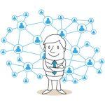 Defintion Sozialmanagement